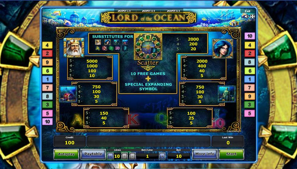 online slot machine games lord of the ocean