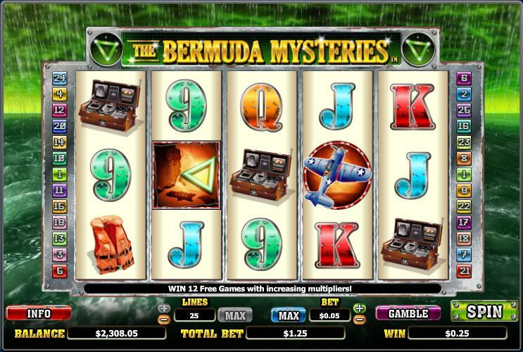 Online Casinos in Bermuda – Best Gambling Sites in Bermuda